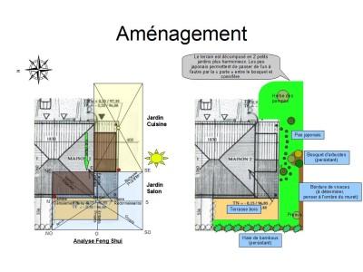 Projet conception jardin en 3D avec SketchUp : Aménagements prévus
